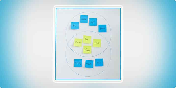 Venn diagrams lesson plan school specialty venn diagrams ccuart Image collections